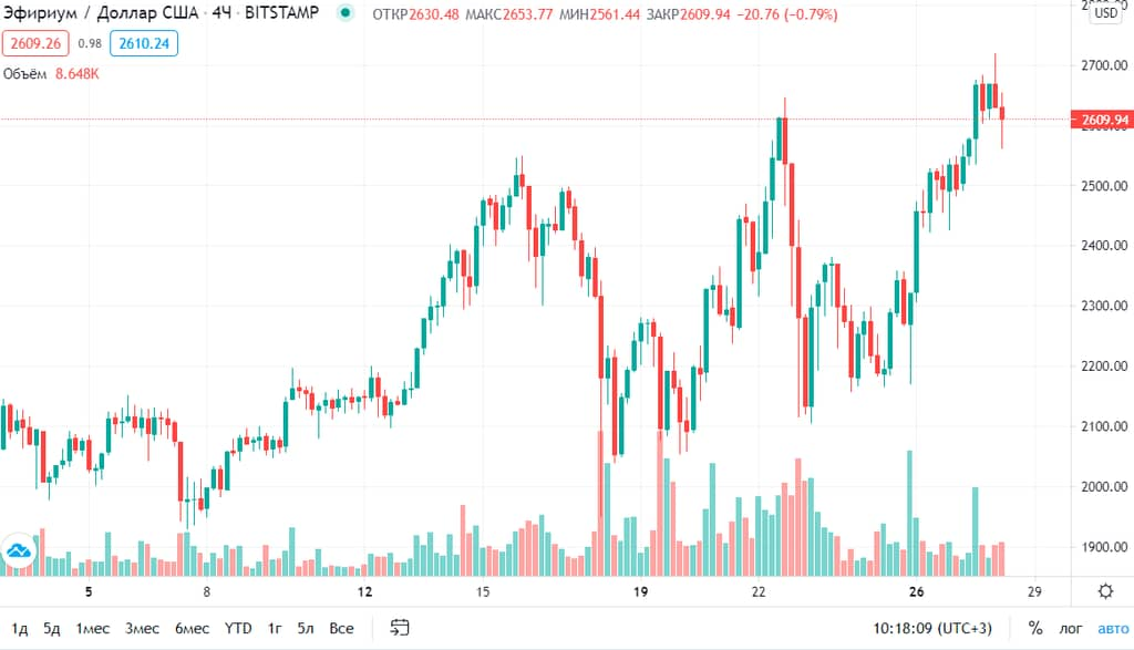 eth graph.png